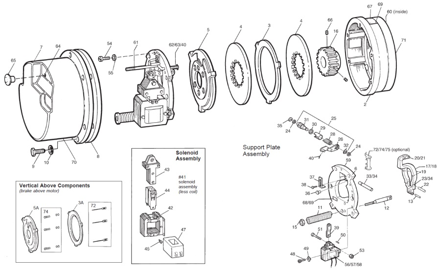 stearns brake coil wiring diagram